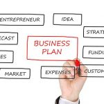 The Six Components of a Successful Business Plan