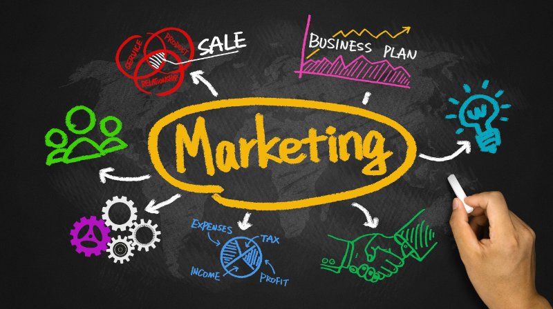 Top 3 Marketing Questions You Should Be Asking