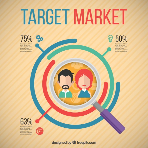 How to Identify and Select the Right Target Market for Your Business
