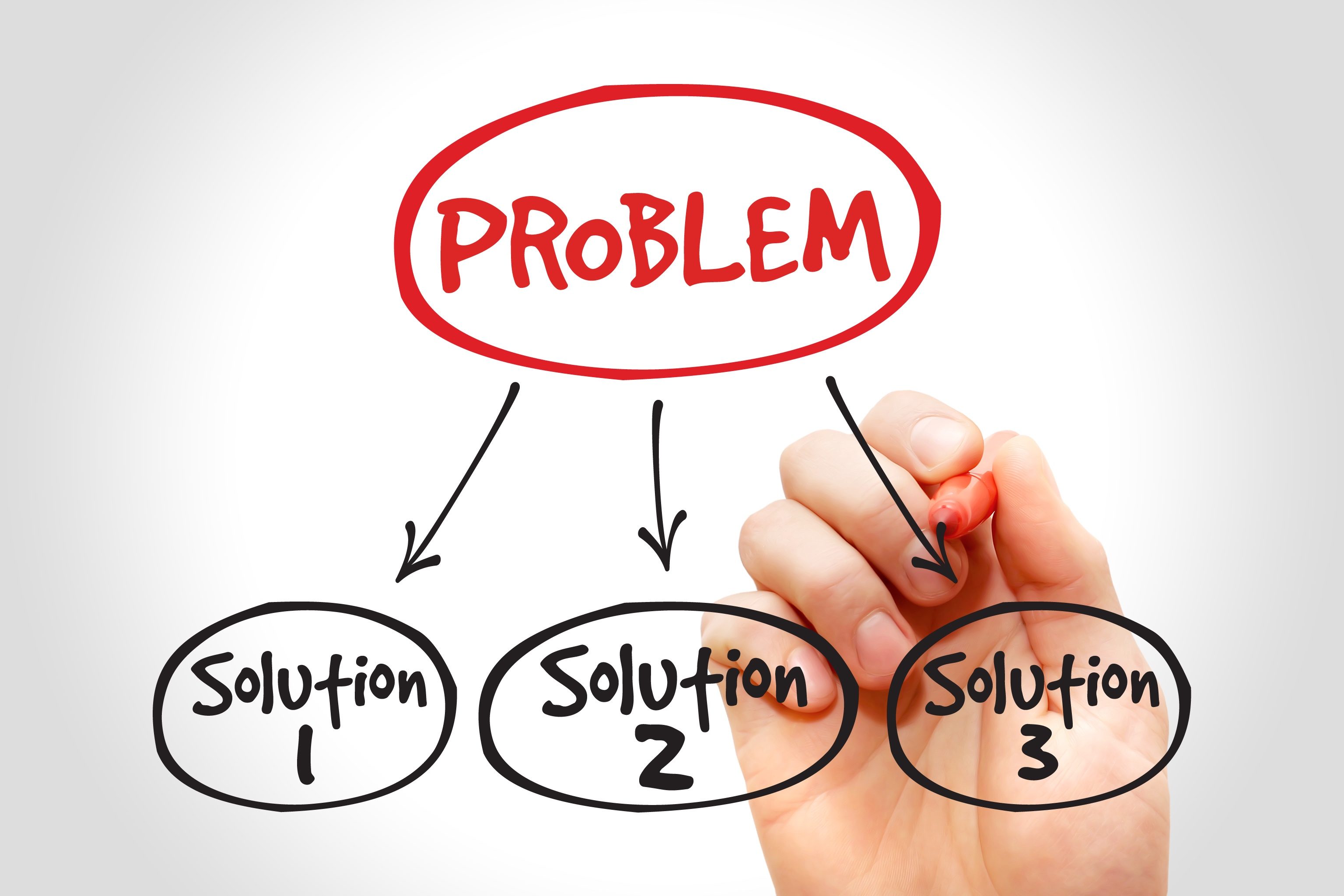 Evaluating Options for Solving Problems