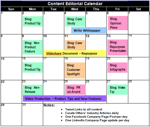 Develop Your Content Format & Schedule
