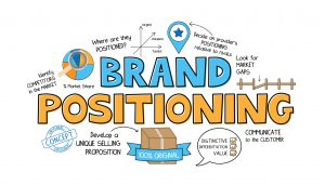 Position Your Brand in the Mind of Your Customers