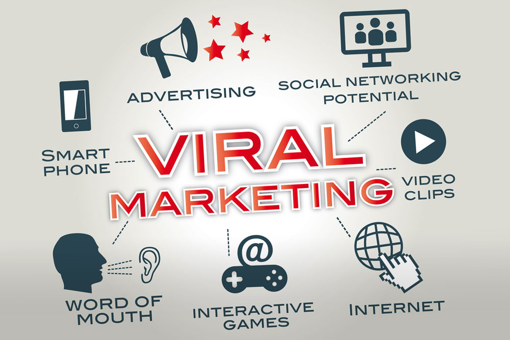 Viral-Marketing: Make Your Brand Go-Viral