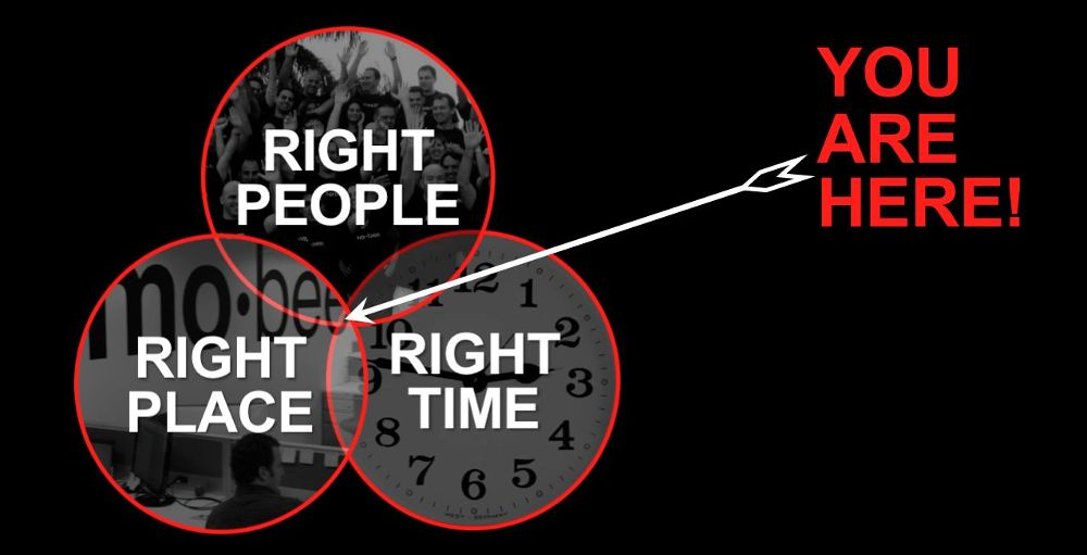 Make YOur Brand Go-Viral: Viral timing (Image: Coach James Houghtaling)