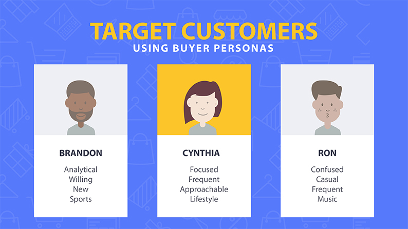Target-Buyer-Persona (Advanced Social Media Marketing Program)