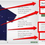 10 Shocking Benefits of Product Descriptions for Online Shops