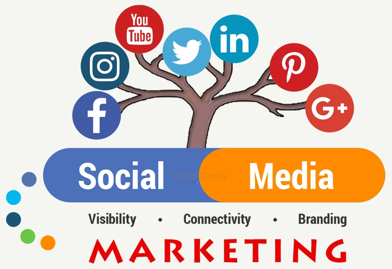 How to Create a Social Media Marketing Strategy for Your Business